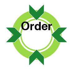 FLI Order Circle g